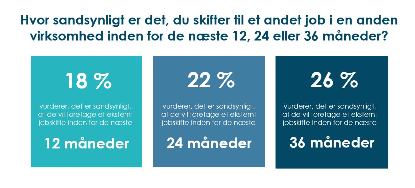 jobskifte_i_procent